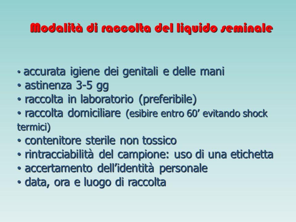 accurata igiene dei genitali e delle mani accurata igiene dei genitali e delle mani astinenza 3-5 gg astinenza 3-5 gg raccolta in laboratorio (preferi