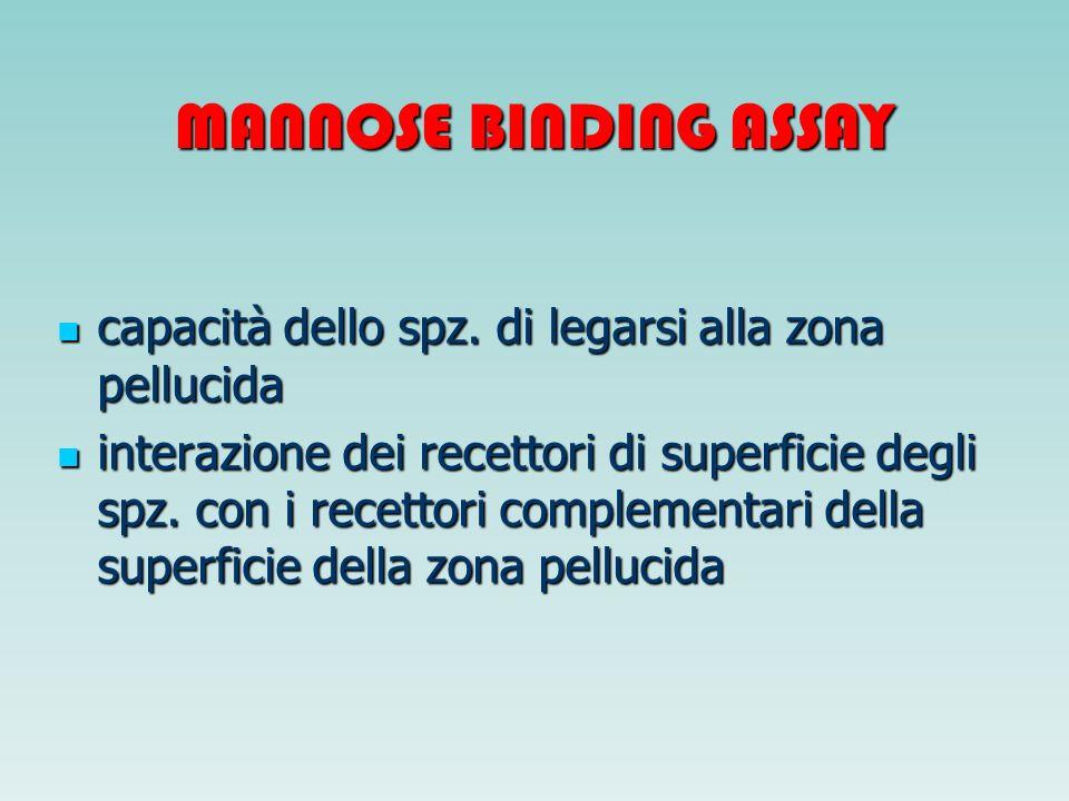 MANNOSE BINDING ASSAY capacità dello spz. di legarsi alla zona pellucida capacità dello spz. di legarsi alla zona pellucida interazione dei recettori
