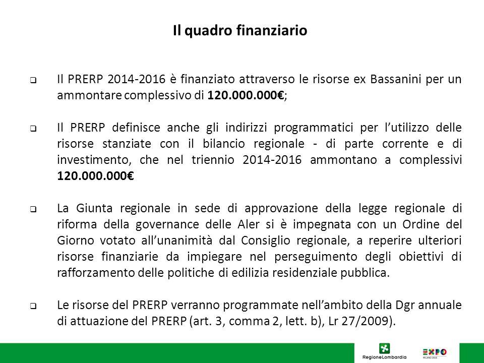 U.O. Programmazione Politiche abitative Il quadro finanziario Il PRERP 2014-2016 è finanziato attraverso le risorse ex Bassanini per un ammontare comp
