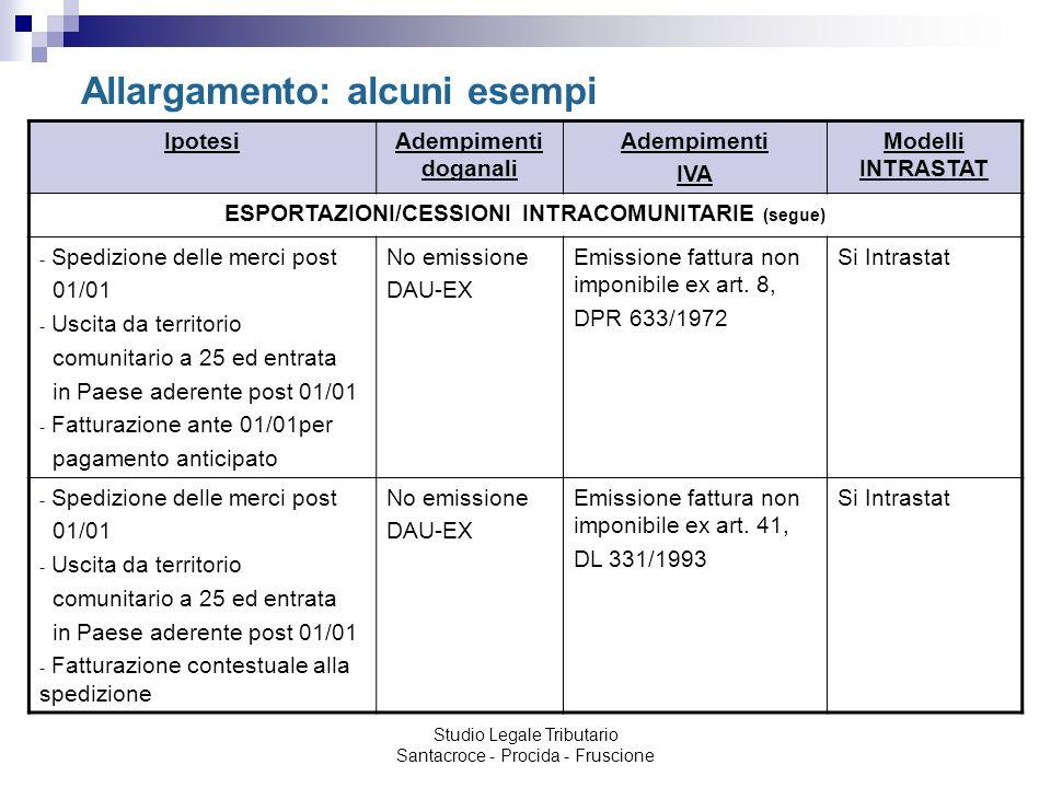 Studio Legale Tributario Santacroce - Procida - Fruscione Allargamento: alcuni esempi IpotesiAdempimenti doganali Adempimenti IVA Modelli INTRASTAT ES