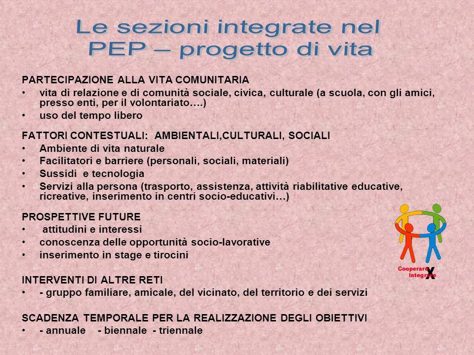 PARTECIPAZIONE ALLA VITA COMUNITARIA vita di relazione e di comunità sociale, civica, culturale (a scuola, con gli amici, presso enti, per il volontar