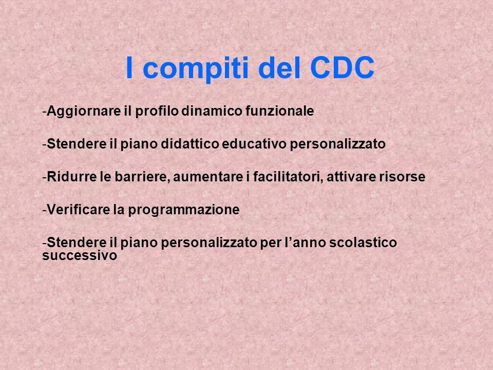 I compiti del CDC -Aggiornare il profilo dinamico funzionale -Stendere il piano didattico educativo personalizzato -Ridurre le barriere, aumentare i facilitatori, attivare risorse -Verificare la programmazione -Stendere il piano personalizzato per lanno scolastico successivo