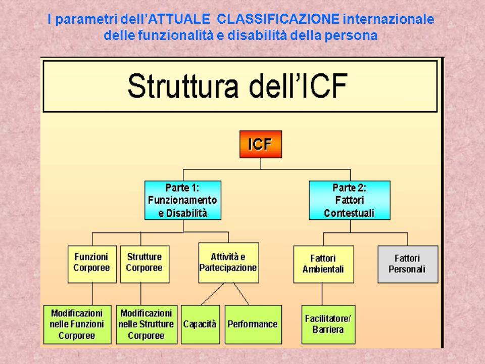 I parametri dellATTUALE CLASSIFICAZIONE internazionale delle funzionalità e disabilità della persona