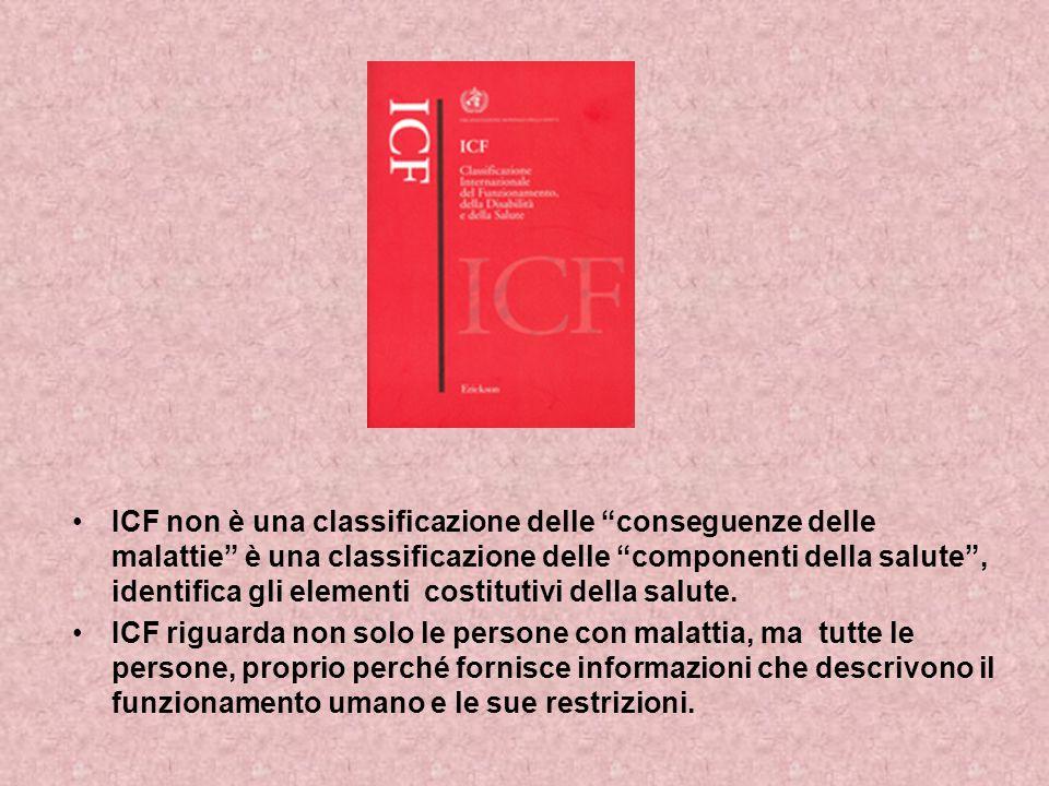 ICF non è una classificazione delle conseguenze delle malattie è una classificazione delle componenti della salute, identifica gli elementi costitutivi della salute.