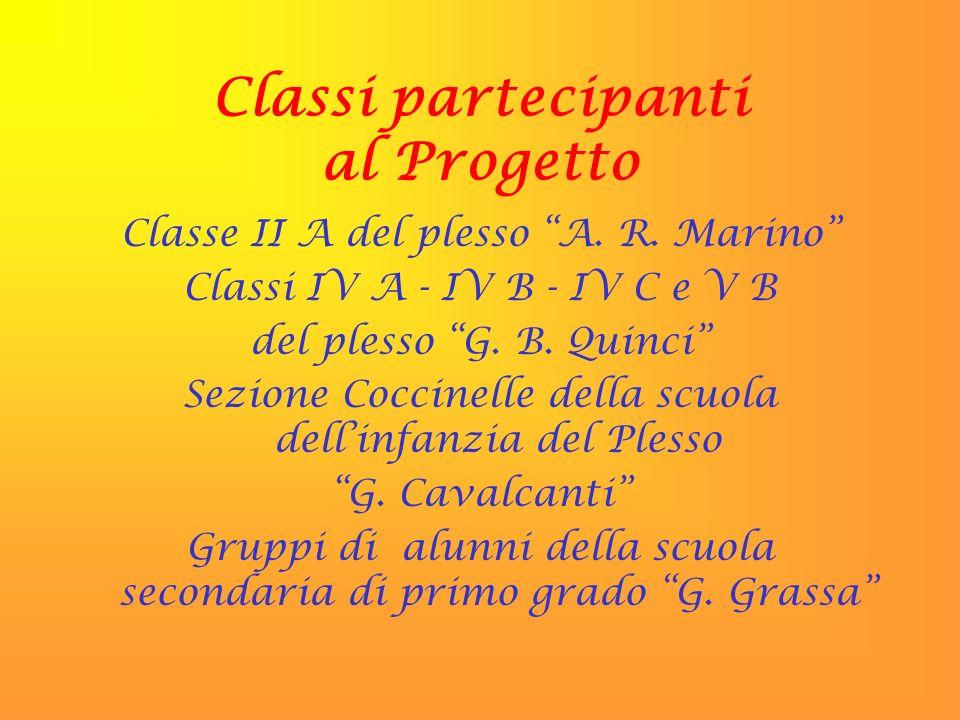 Classi partecipanti al Progetto Classe II A del plesso A. R. Marino Classi IV A - IV B - IV C e V B del plesso G. B. Quinci Sezione Coccinelle della s