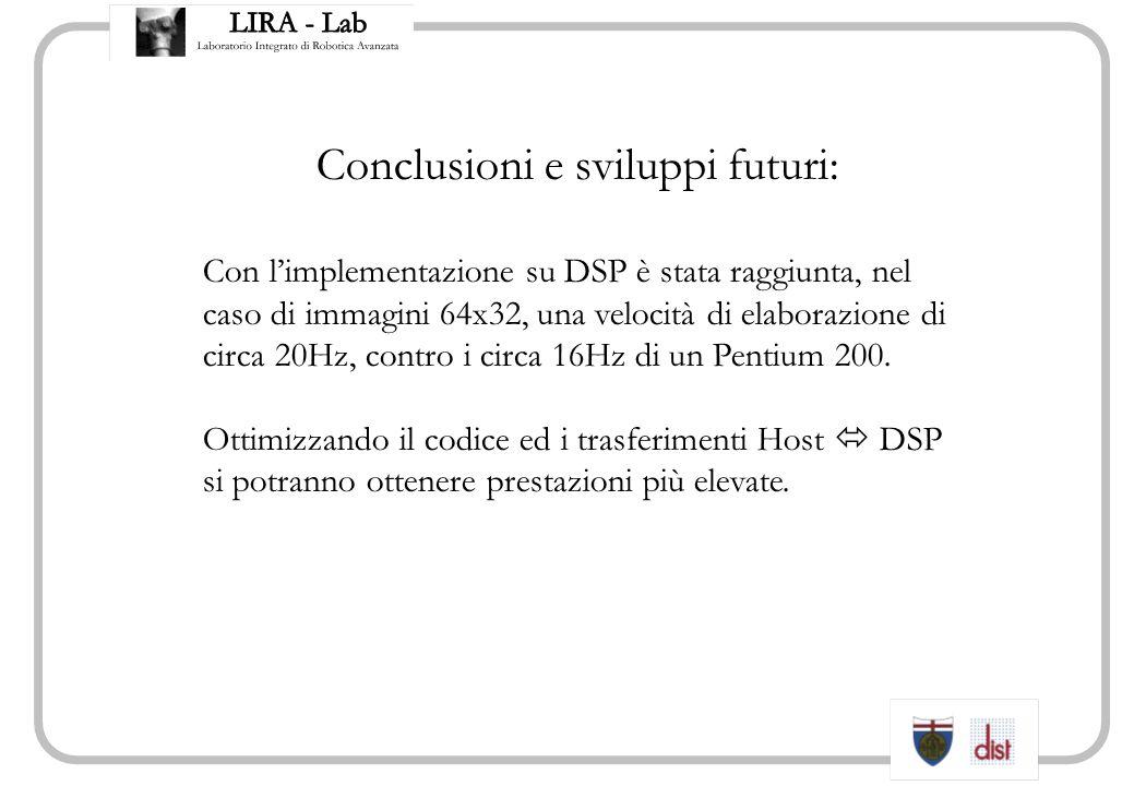 Conclusioni e sviluppi futuri: Con limplementazione su DSP è stata raggiunta, nel caso di immagini 64x32, una velocità di elaborazione di circa 20Hz,
