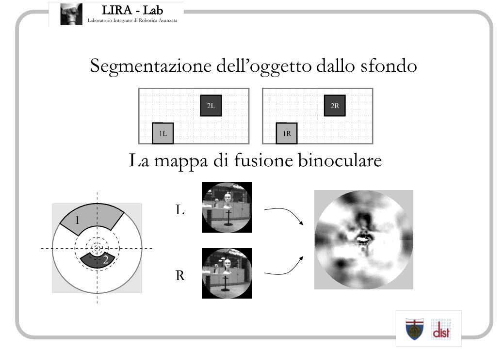 Segmentazione delloggetto dallo sfondo L R La mappa di fusione binoculare