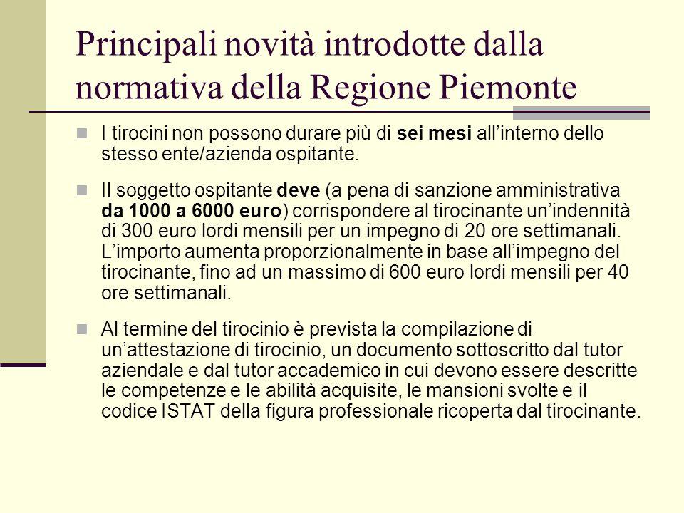 Principali novità introdotte dalla normativa della Regione Piemonte I tirocini non possono durare più di sei mesi allinterno dello stesso ente/azienda ospitante.