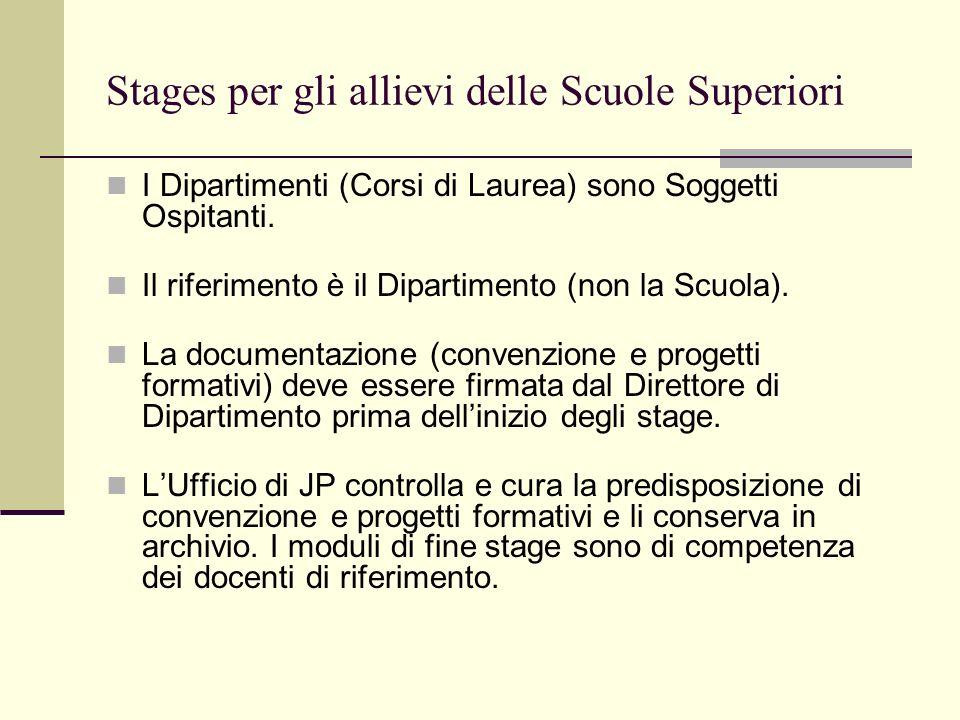 Stages per gli allievi delle Scuole Superiori I Dipartimenti (Corsi di Laurea) sono Soggetti Ospitanti.