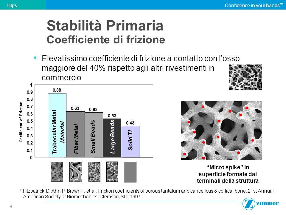 4 HipsConfidence in your hands Micro spike in superficie formate dai terminali della struttura Stabilità Primaria Coefficiente di frizione Elevatissim