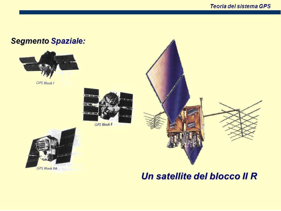 Teoria del sistema GPS Segmento Spaziale: Un satellite del blocco II R Un satellite del blocco II R