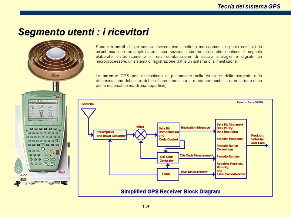 Teoria del sistema GPS 1-9 Segmento utenti : i ricevitori Sono strumenti di tipo passivo (ovvero non emettono ma captano i segnali) costituiti da unantenna con preamplificatore, una sezione radiofrequenza che contiene il segnale elaborato elettronicamente in una combinazione di circuiti analogici e digitali, un microprocessore, un sistema di registrazione dati e un sistema di alimentazione.