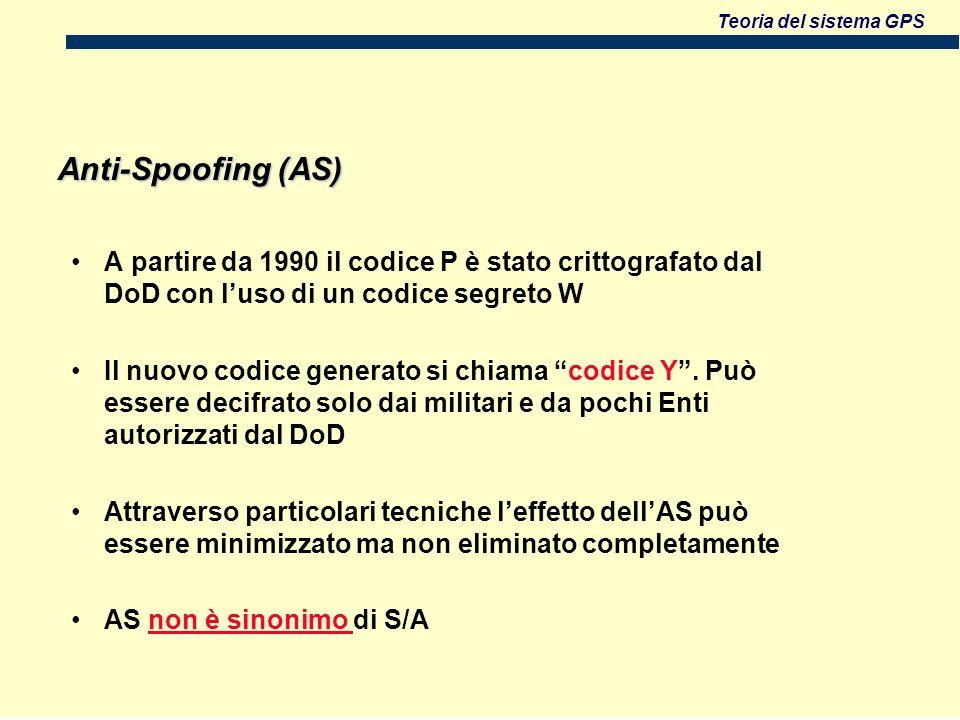 Teoria del sistema GPS Anti-Spoofing (AS) A partire da 1990 il codice P è stato crittografato dal DoD con luso di un codice segreto W Il nuovo codice generato si chiama codice Y.
