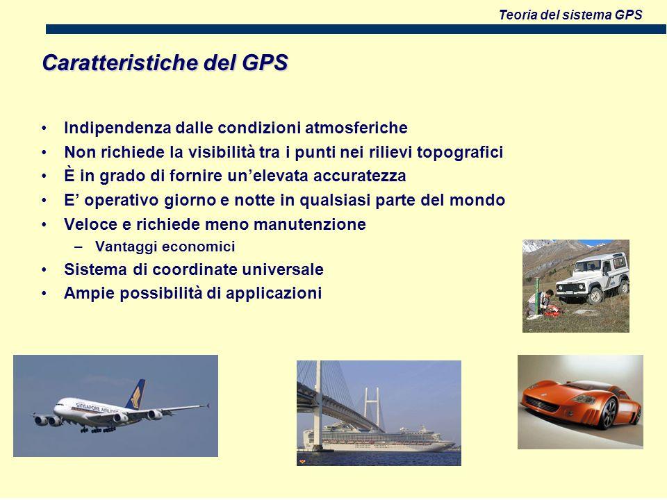 Teoria del sistema GPS Indipendenza dalle condizioni atmosferiche Non richiede la visibilità tra i punti nei rilievi topografici È in grado di fornire unelevata accuratezza E operativo giorno e notte in qualsiasi parte del mondo Veloce e richiede meno manutenzione –Vantaggi economici Sistema di coordinate universale Ampie possibilità di applicazioni Caratteristiche del GPS