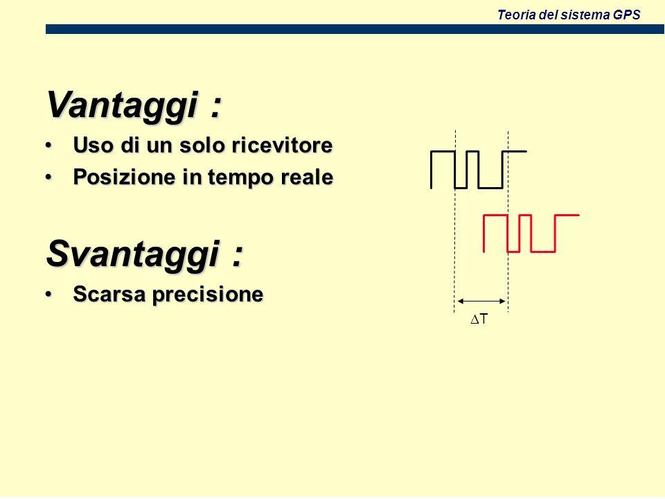 Teoria del sistema GPS Vantaggi : Uso di un solo ricevitoreUso di un solo ricevitore Posizione in tempo realePosizione in tempo reale Svantaggi : Scarsa precisioneScarsa precisione T