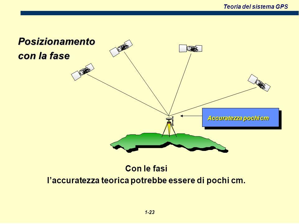 Teoria del sistema GPS Posizionamento con la fase Accuratezza pochi cm Con le fasi laccuratezza teorica potrebbe essere di pochi cm.