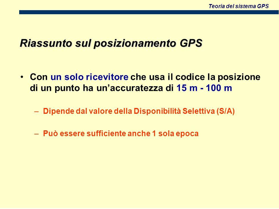 Teoria del sistema GPS Con un solo ricevitore che usa il codice la posizione di un punto ha unaccuratezza di 15 m - 100 m –Dipende dal valore della Disponibilità Selettiva (S/A) –Può essere sufficiente anche 1 sola epoca Riassunto sul posizionamento GPS