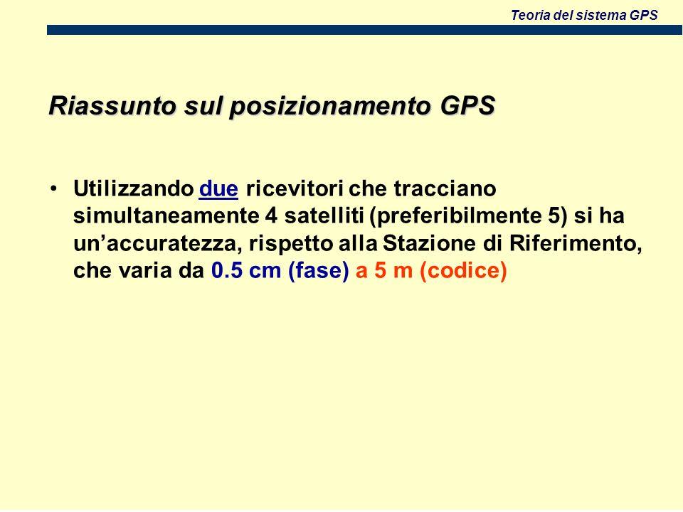 Teoria del sistema GPS Utilizzando due ricevitori che tracciano simultaneamente 4 satelliti (preferibilmente 5) si ha unaccuratezza, rispetto alla Stazione di Riferimento, che varia da 0.5 cm (fase) a 5 m (codice) Riassunto sul posizionamento GPS