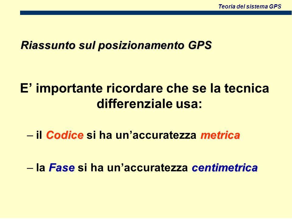 Teoria del sistema GPS E importante ricordare che se la tecnica differenziale usa: Codicemetrica –il Codice si ha unaccuratezza metrica Fasecentimetrica –la Fase si ha unaccuratezza centimetrica Riassunto sul posizionamento GPS