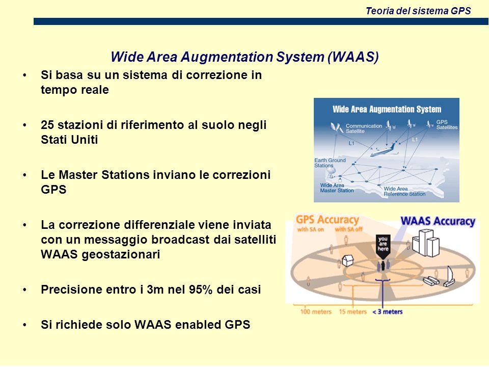 Teoria del sistema GPS Wide Area Augmentation System (WAAS) Si basa su un sistema di correzione in tempo reale 25 stazioni di riferimento al suolo negli Stati Uniti Le Master Stations inviano le correzioni GPS La correzione differenziale viene inviata con un messaggio broadcast dai satelliti WAAS geostazionari Precisione entro i 3m nel 95% dei casi Si richiede solo WAAS enabled GPS