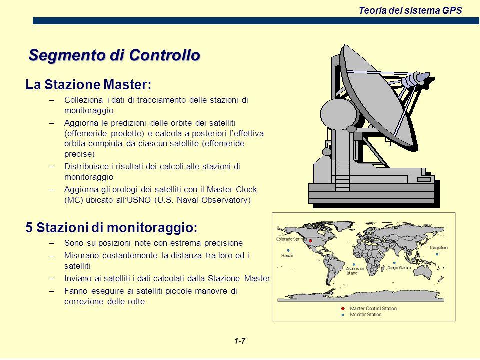 Teoria del sistema GPS Segmento di Controllo La Stazione Master: –Colleziona i dati di tracciamento delle stazioni di monitoraggio –Aggiorna le predizioni delle orbite dei satelliti (effemeride predette) e calcola a posteriori leffettiva orbita compiuta da ciascun satellite (effemeride precise) –Distribuisce i risultati dei calcoli alle stazioni di monitoraggio –Aggiorna gli orologi dei satelliti con il Master Clock (MC) ubicato allUSNO (U.S.