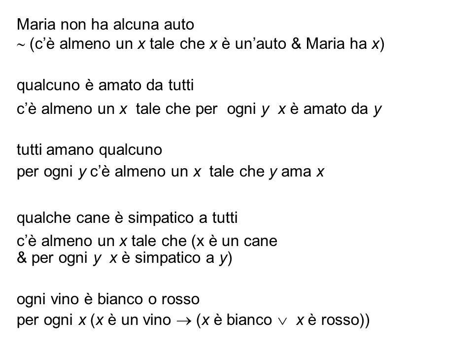 Maria non ha alcuna auto (cè almeno un x tale che x è unauto & Maria ha x) qualcuno è amato da tutti cè almeno un x tale che per ogni y x è amato da y
