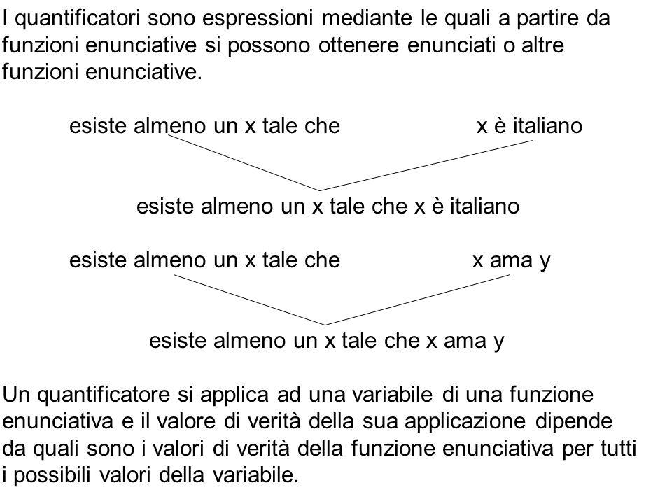 I quantificatori sono espressioni mediante le quali a partire da funzioni enunciative si possono ottenere enunciati o altre funzioni enunciative. esis
