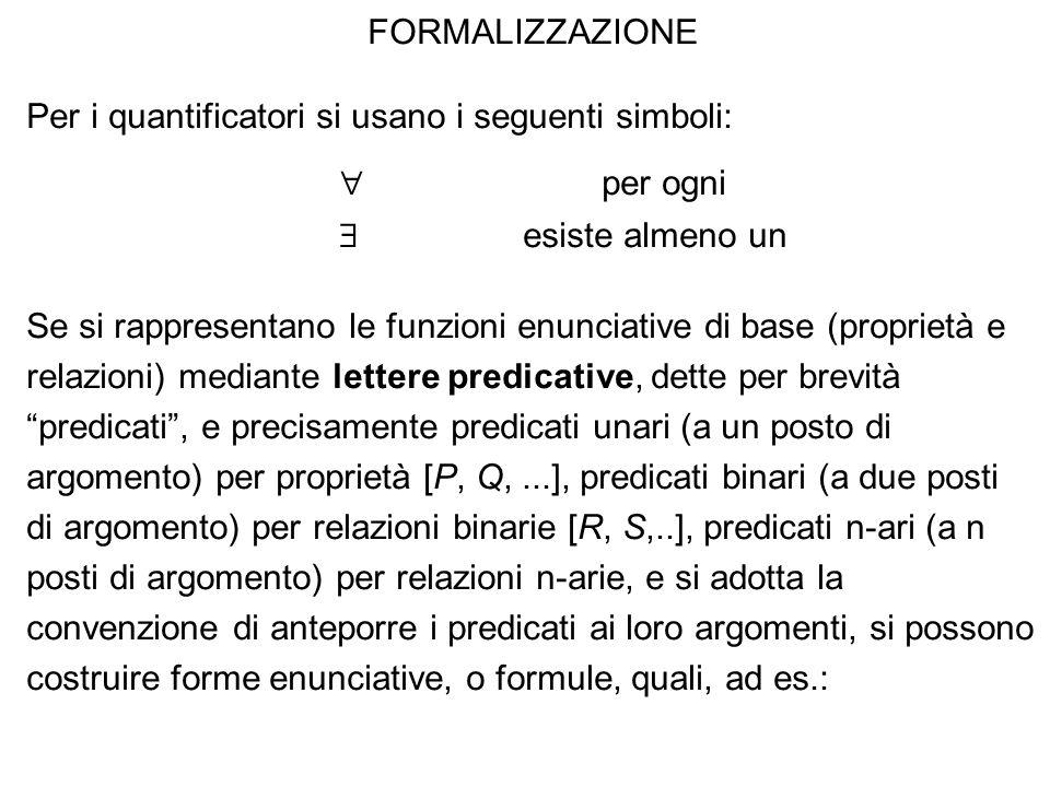 FORMALIZZAZIONE Per i quantificatori si usano i seguenti simboli: per ogni esiste almeno un Se si rappresentano le funzioni enunciative di base (propr