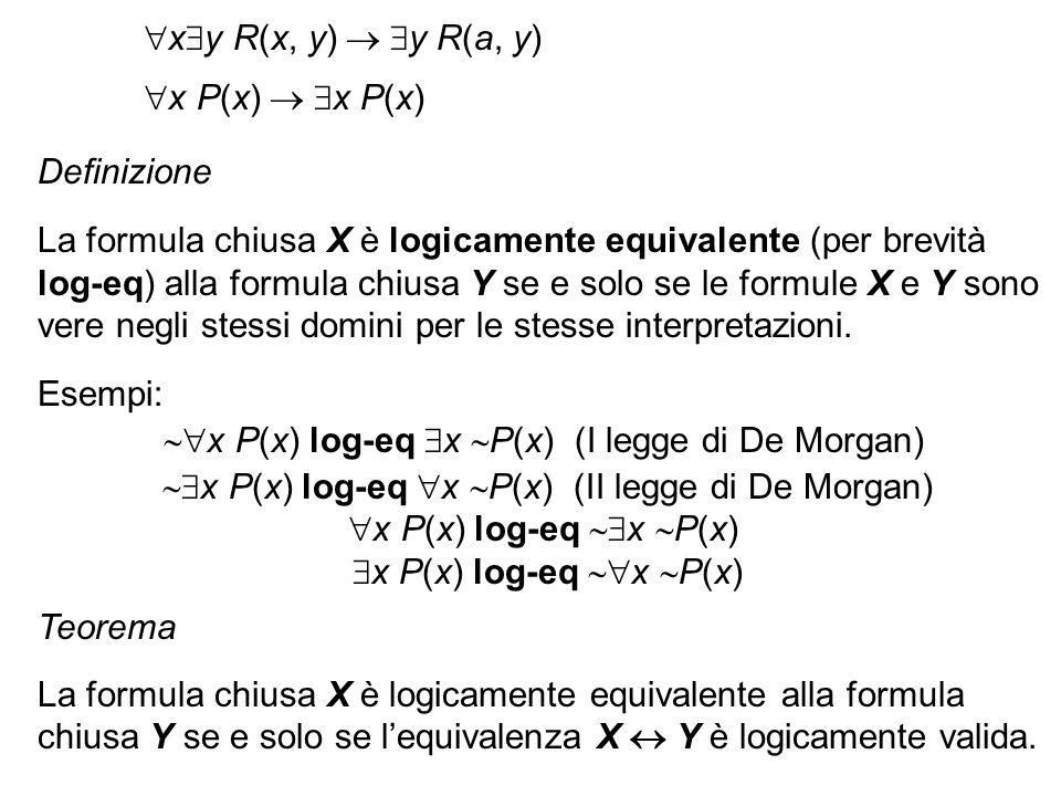 x y R(x, y) y R(a, y) x P(x) x P(x) Definizione La formula chiusa X è logicamente equivalente (per brevità log-eq) alla formula chiusa Y se e solo se