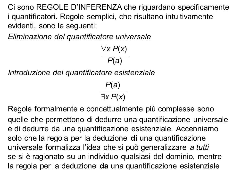 Ci sono REGOLE DINFERENZA che riguardano specificamente i quantificatori. Regole semplici, che risultano intuitivamente evidenti, sono le seguenti: El