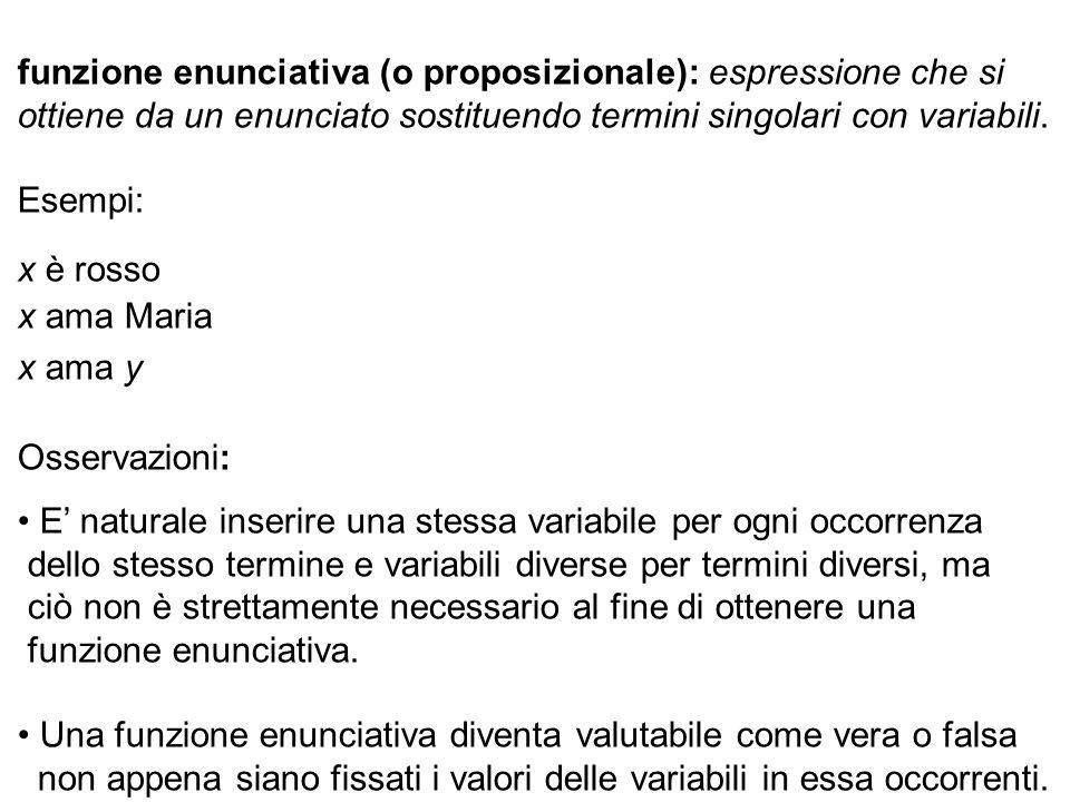 funzione enunciativa (o proposizionale): espressione che si ottiene da un enunciato sostituendo termini singolari con variabili. Esempi: x è rosso x a