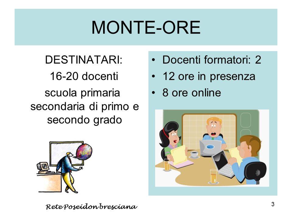 3 MONTE-ORE DESTINATARI: 16-20 docenti scuola primaria secondaria di primo e secondo grado Docenti formatori: 2 12 ore in presenza 8 ore online Rete P