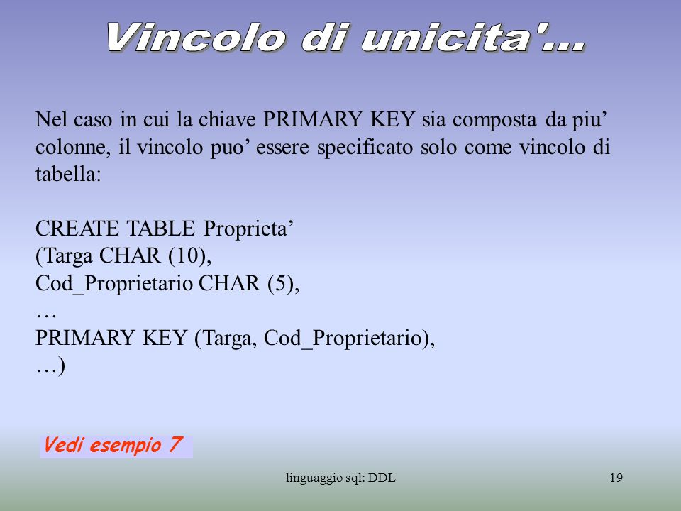 linguaggio sql: DDL20 Date due Tabelle T1 e T2 che rappresentino insiemi di entita legati da una relazione, il vincolo di chiave esterna rappresenta in maniera esplicita il fatto che un attributo di T1 e utilizzato come chiave esterna legata alla chiave primaria della tabella T2.