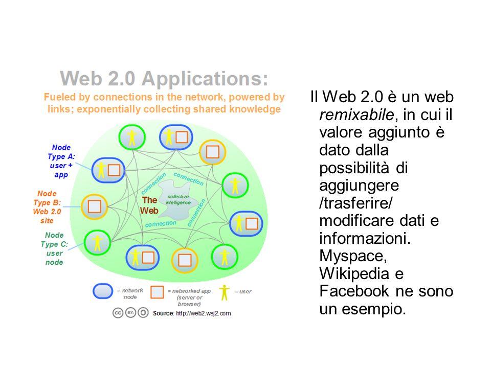 Il Web 2.0 è un web remixabile, in cui il valore aggiunto è dato dalla possibilità di aggiungere /trasferire/ modificare dati e informazioni. Myspace,