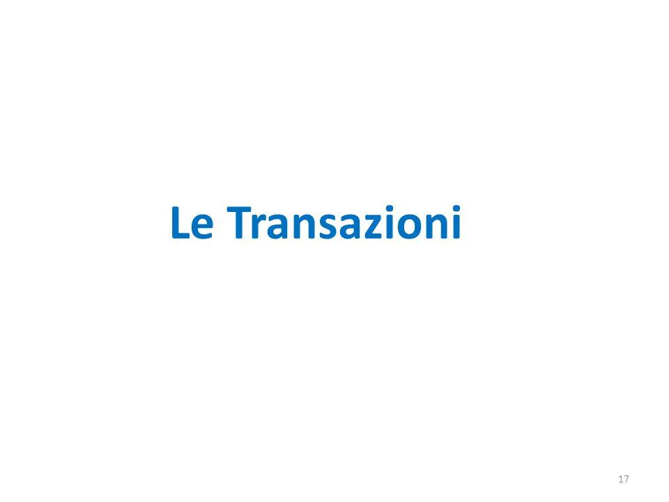 Le Transazioni 17