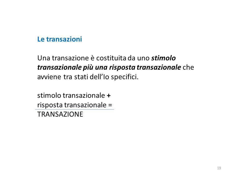 Le transazioni Una transazione è costituita da uno stimolo transazionale più una risposta transazionale che avviene tra stati dellIo specifici. stimol