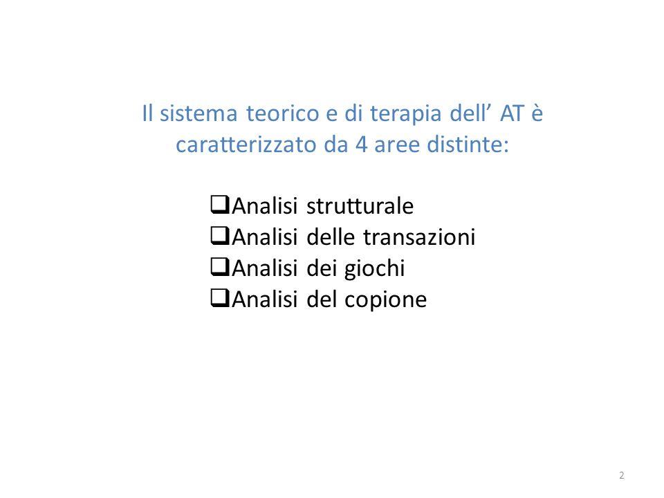 Il sistema teorico e di terapia dell AT è caratterizzato da 4 aree distinte: Analisi strutturale Analisi delle transazioni Analisi dei giochi Analisi