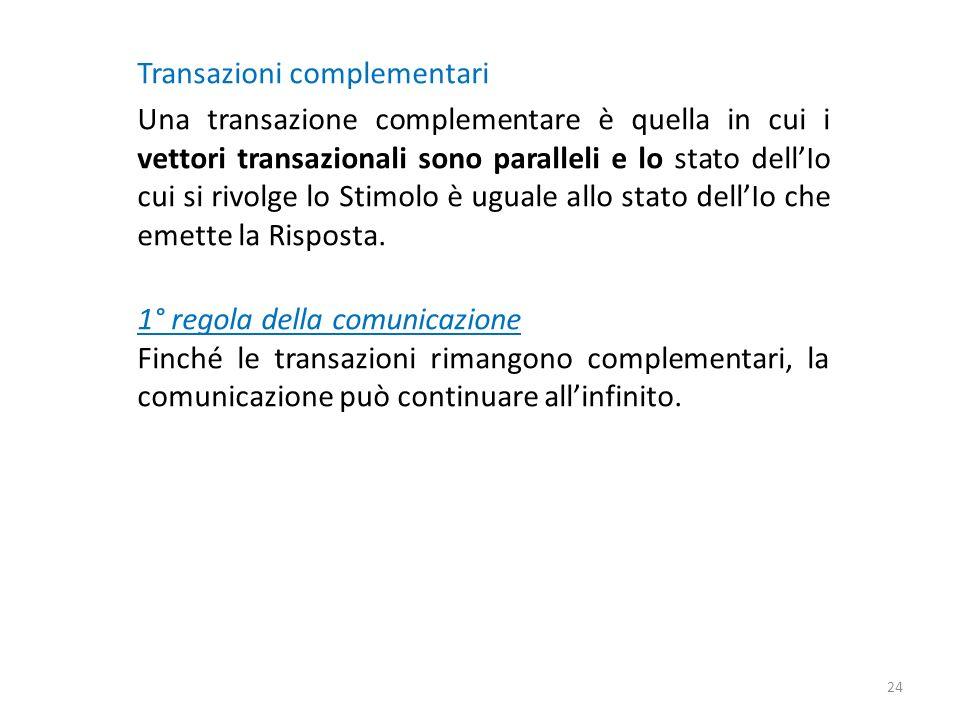 Transazioni complementari Una transazione complementare è quella in cui i vettori transazionali sono paralleli e lo stato dellIo cui si rivolge lo Sti