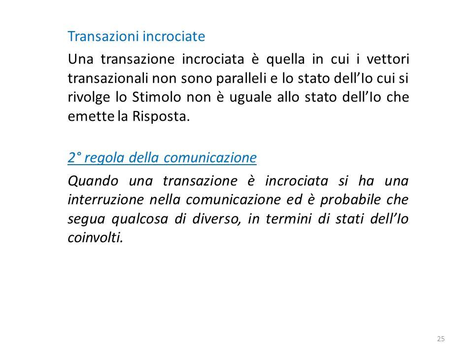 Transazioni incrociate Una transazione incrociata è quella in cui i vettori transazionali non sono paralleli e lo stato dellIo cui si rivolge lo Stimo