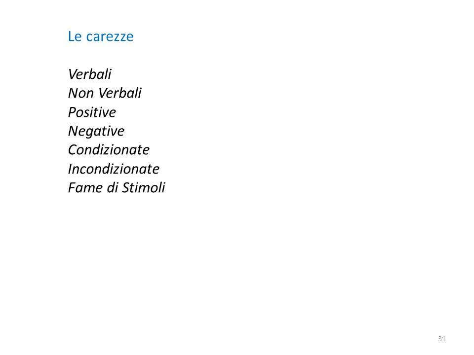 Le carezze Verbali Non Verbali Positive Negative Condizionate Incondizionate Fame di Stimoli 31