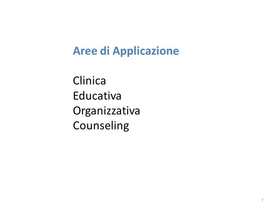 Aree di Applicazione Clinica Educativa Organizzativa Counseling 7