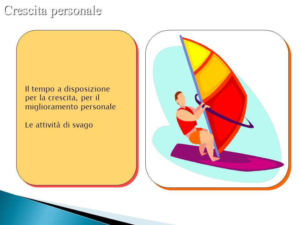 Il tempo a disposizione per la crescita, per il miglioramento personale Le attività di svago Il tempo a disposizione per la crescita, per il miglioramento personale Le attività di svago Crescita personale