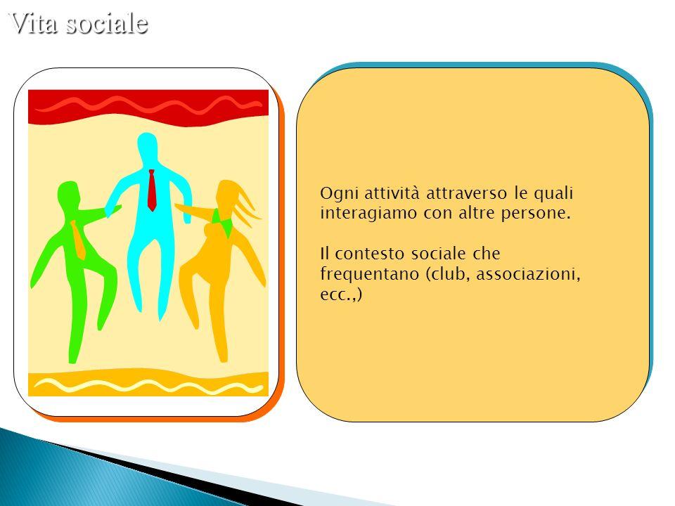 Ogni attività attraverso le quali interagiamo con altre persone. Il contesto sociale che frequentano (club, associazioni, ecc.,) Ogni attività attrave