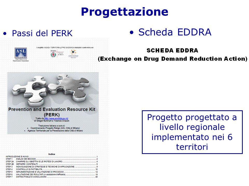 Progettazione Passi del PERK Scheda EDDRA Progetto progettato a livello regionale implementato nei 6 territori