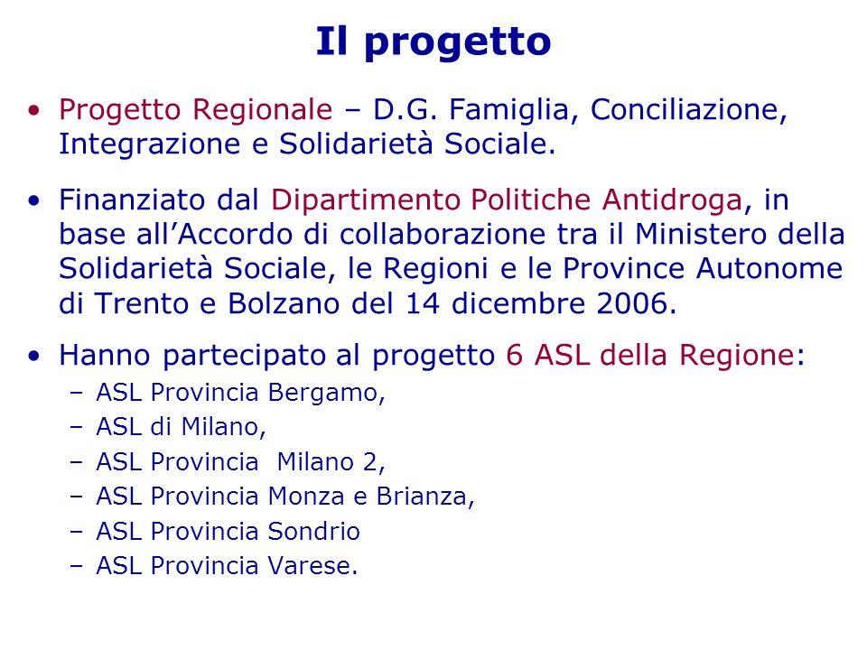 Il progetto Progetto Regionale – D.G. Famiglia, Conciliazione, Integrazione e Solidarietà Sociale.
