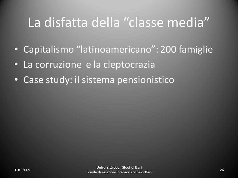 La disfatta della classe media Capitalismo latinoamericano: 200 famiglie La corruzione e la cleptocrazia Case study: il sistema pensionistico 1.10.200