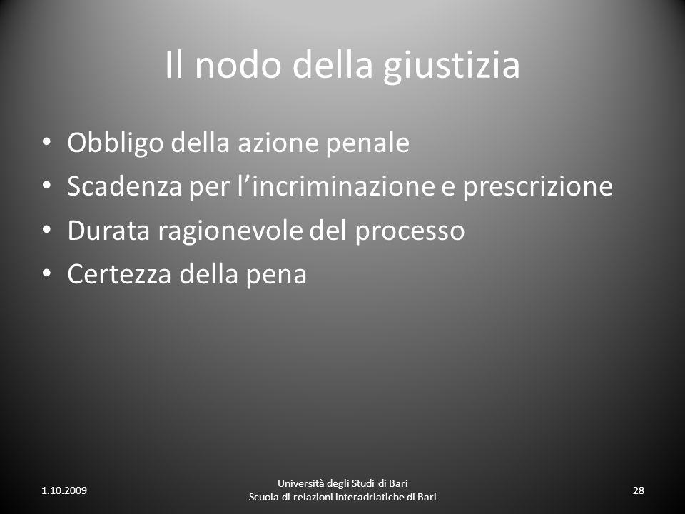 Il nodo della giustizia Obbligo della azione penale Scadenza per lincriminazione e prescrizione Durata ragionevole del processo Certezza della pena 1.