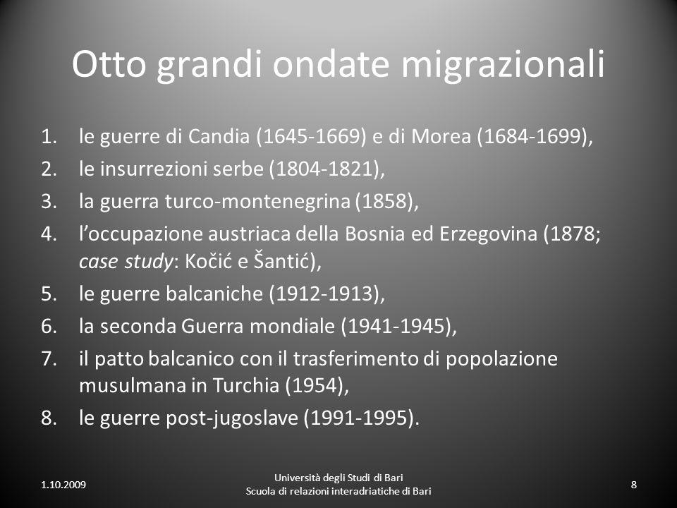 Otto grandi ondate migrazionali 1.le guerre di Candia (1645-1669) e di Morea (1684-1699), 2.le insurrezioni serbe (1804-1821), 3.la guerra turco-monte