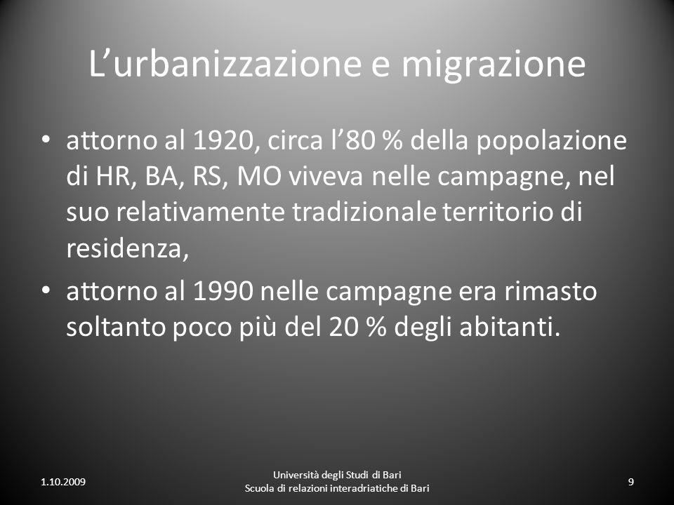 Lurbanizzazione e migrazione attorno al 1920, circa l80 % della popolazione di HR, BA, RS, MO viveva nelle campagne, nel suo relativamente tradizional