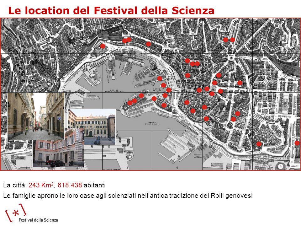 La città: 243 Km 2, 618.438 abitanti Le famiglie aprono le loro case agli scienziati nellantica tradizione dei Rolli genovesi Le location del Festival della Scienza